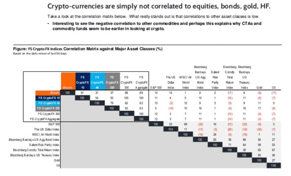 waarom investeren in bitcoin
