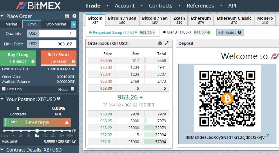 bitcoin derivates trading bitmex