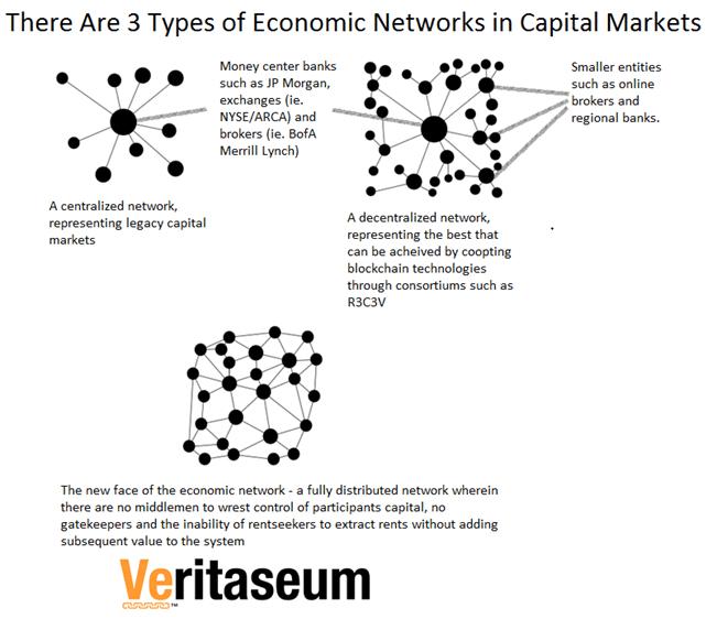 Veritaseum p2p capital markets