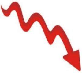 bitcoin shorten - future short position