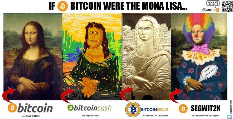 bitcoin hard forks