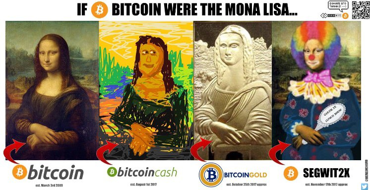 bitcoin kopen bitcoin cahs, bitcoin gold