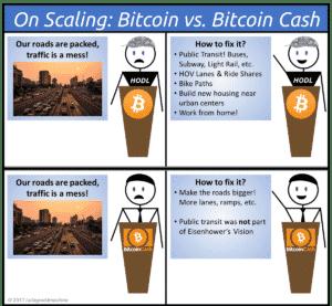 bitcoin oorlog