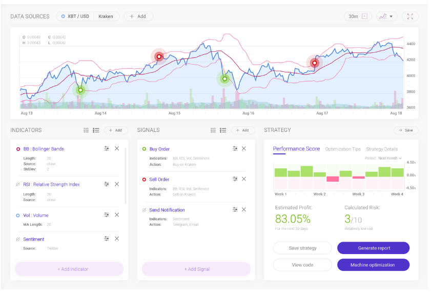 signals dashboard
