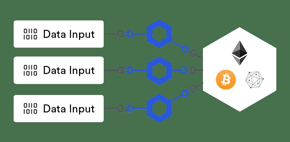ChainLink Link Token