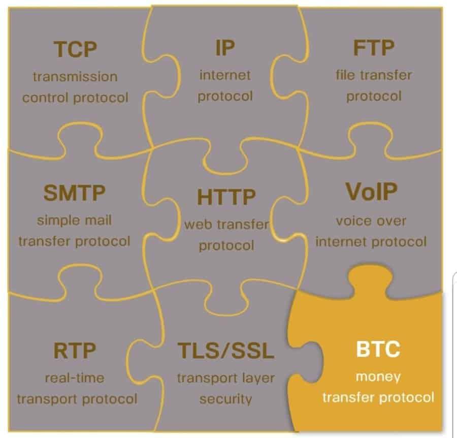 bitcoin kopen risico's