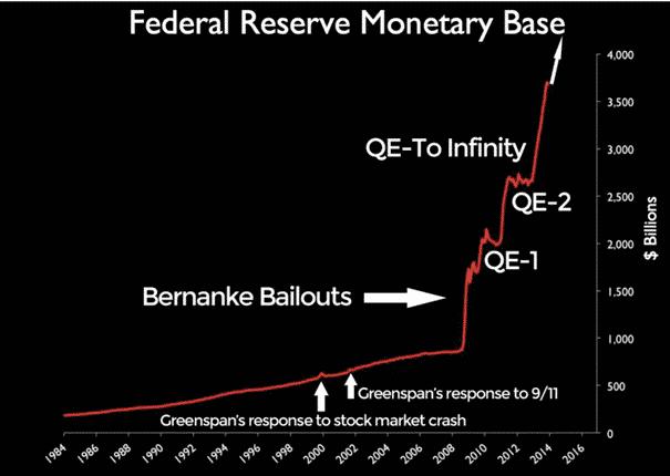 deflatie hyperinflatie